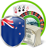 Australian Gambling Online - Security
